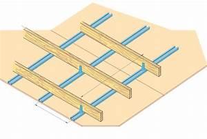 Pose D Un Faux Plafond En Ba13 : 5 syst mes de plafond base de plaque de pl tre solutions ~ Melissatoandfro.com Idées de Décoration