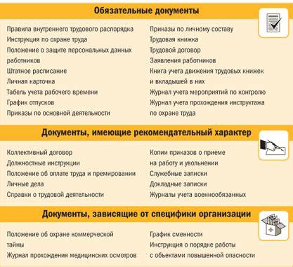 журнал учета прохождения медицинских осмотров образец