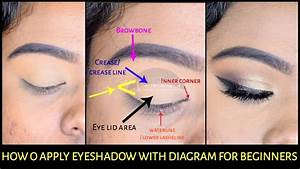 How To Apply Eye Makeup Pdf