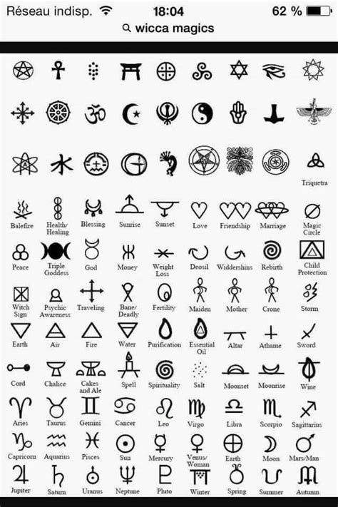 Pin by Vimala Handcraft on Symbols   Tattoo ideen, Tattoo vorlagen, Tätowierungen
