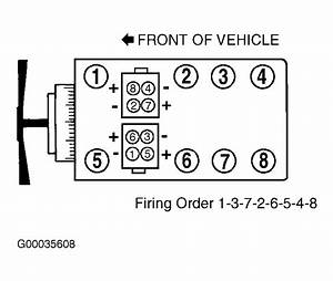 What Is The Firing Order Of A 1996 Ford Explorer V8 5 0 4