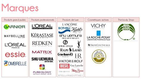 M - loréal Group