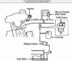Volvo 850 Turbo Vacuum Diagram