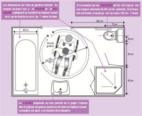 cuisine handicap norme salle de bain pour handicapés rénovation à 78 92 93 94