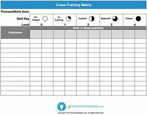 cross training matrix template example With employee cross training template