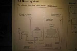 Ais Diagram