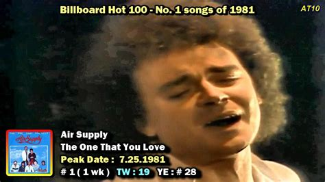 Hot 100 55th Anniversary The All Time Top 100 Songs