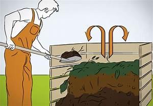 Pilze Auf Komposthaufen : kompost anlegen in 5 schritten obi ratgeber ~ Lizthompson.info Haus und Dekorationen