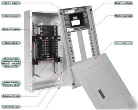New Siemens Panelboard
