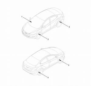 Hyundai Elantra  Components And Components Location