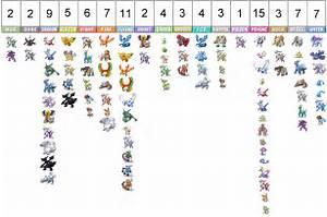 all ice type pokemon list