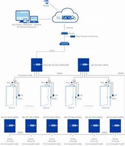 64 Door Ep4502-based Pacs
