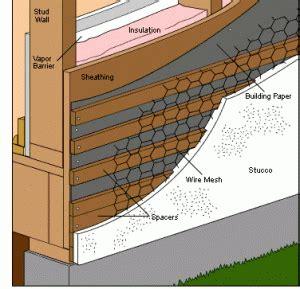 stucco siding application