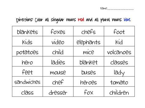 Singular And Plural Nouns Common Core Aligned, This Pack Is Perfect For Your Classroom Great