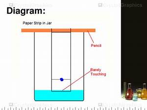 Ppt - Paper Chromatography And Separating Immiscible Liquids Powerpoint Presentation