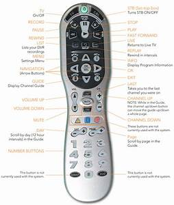 Polaris Remote Control Diagram