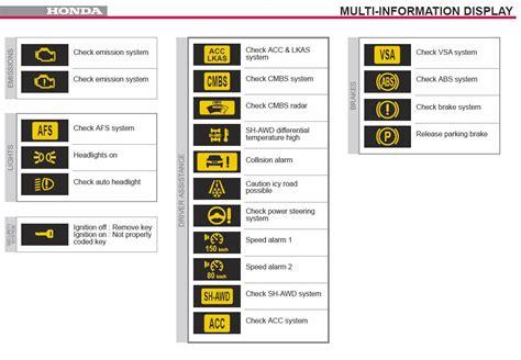 malfunction indicator l honda crv 2007 100 malfunction indicator l honda civic