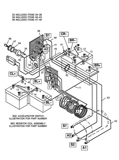 Club Car Wiring Diagram Volt For Basic Ezgo Electric
