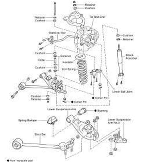 Toyota Pickup Frountend Problem Streeing Wheel Solved