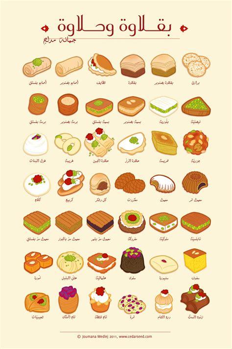 list of dessert names baklawa halawa posterart and design inspiration from around the world creativeroots