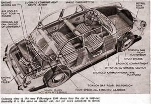 3vw Pancake Type Engine Diagram  Parts  Auto Wiring Diagram