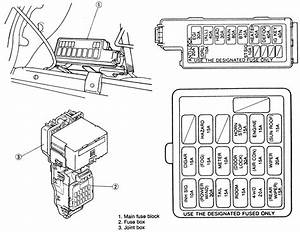 1996 Ford Club Wagon Fuse Box Diagram