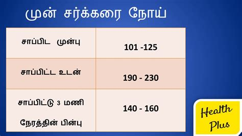blood sugar level chart  tamil