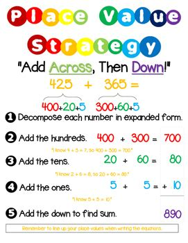 place  strategy  digit numbers anchor chart