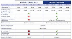 Garantie Mecanique Macif : tarif expert automobile expertise voiture occasion mary satterfield blog prix et tarif peugeot ~ Medecine-chirurgie-esthetiques.com Avis de Voitures