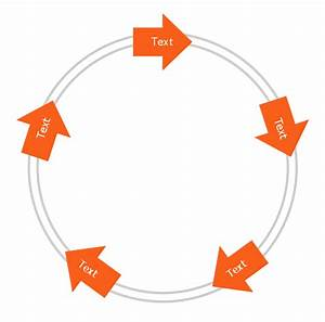 How To Draw A Circular Arrows Diagram
