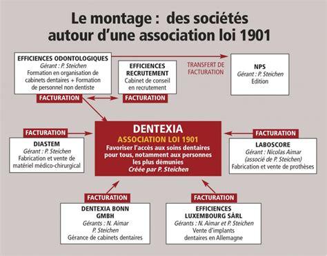 modification bureau association loi 1901 association loi 1901 et tva
