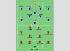 2008 UEFA Champions League Final Wikipedia