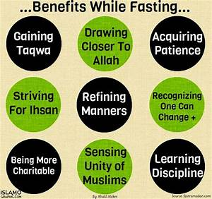 Benefits of Fasting | Quotes | Pinterest | Benefits Of