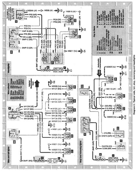 Citroen Berlingo Wiring Diagram Pdf by Dipped Beams And High Beams Headlights Saxperience