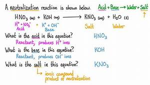 Lesson  Neutralization Reactions