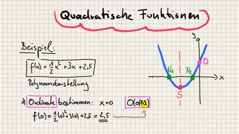 quadratische funktionen ordinate nullstellen scheitel