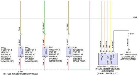 mass air flow sensors work explained    minutes