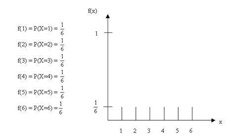 diskrete wahrscheinlichkeit mathematische hintergruende
