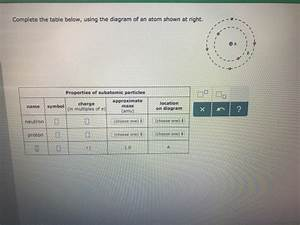 Complete The Table Below Using The Diagram Of An Atom
