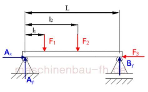 statik berechnen freischneiden systemphysik