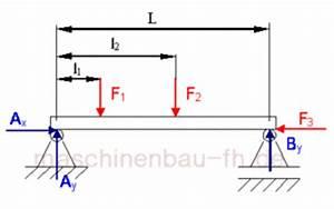 Querschnitt Berechnen Formel : freischneiden systemphysik ~ Themetempest.com Abrechnung