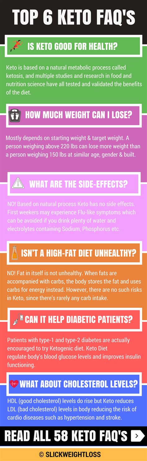 top  faqs  ketogenic diet including  keto healthy