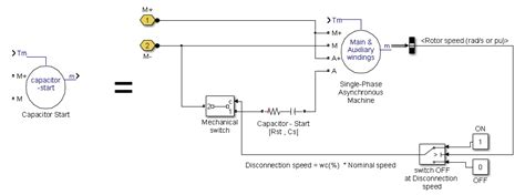 model dynamics  single phase asynchronous machine