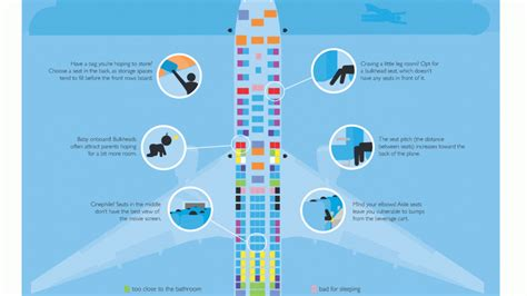 choisir siege avion 11 façons de faire un noeud d 39 écharpe