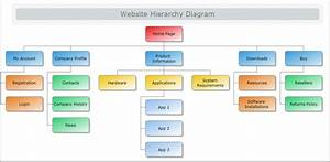 Which Tools Can Be Used To Represent Architecture Diagrams