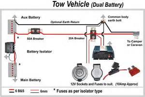 Camper Trailer Battery Wiring Diagram Camper wiring diagrams