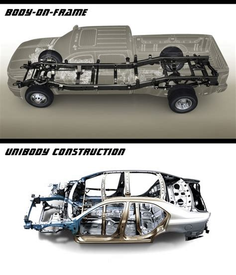 Two Main Types Of Vehicle Chassis You Should Know