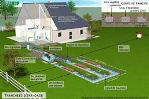 Fosse Toutes Eaux Prix : fosse septique toutes eaux ibh inh inp simop ~ Edinachiropracticcenter.com Idées de Décoration