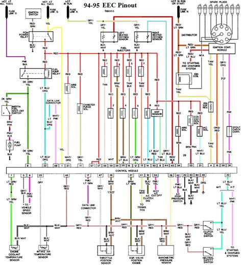 mustang fuse  wiring diagrams