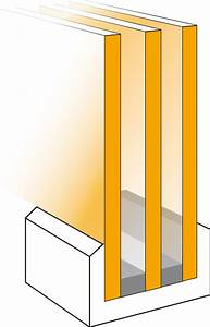 Isolation Phonique Fenetre : fenetre triple vitrage phonique ~ Premium-room.com Idées de Décoration